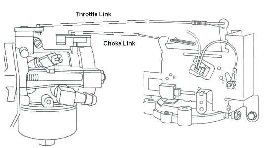 Ne 3587  Briggs And Stratton 5hp Carburetor Diagram