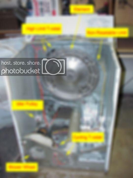 Fantastic Electrical Fuse Box For Dryer Wiring Diagram Online Wiring Cloud Domeilariaidewilluminateatxorg