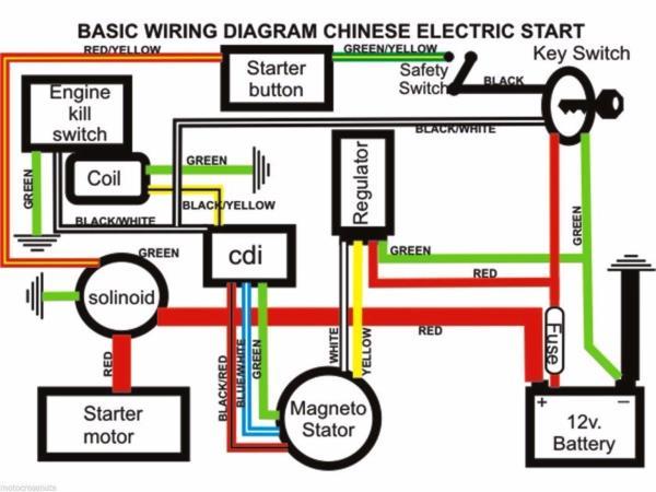 OS_9879] Wiring Diagram For 50Cc Quad Bike Schematic WiringArivo Plan Chim Cali Sheox Ratag Elinu Cette Mohammedshrine Librar Wiring  101