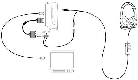 LA_0394] Wiring Diagram For Headphone Plug Also Turtle Beach X12 Wire  Diagram Download Diagram   Turtle Beach X12 Wiring Diagram      Remca Bachi Adit Xeira Mohammedshrine Librar Wiring 101