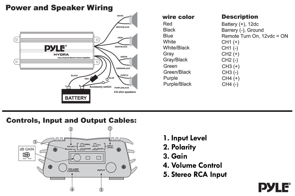 car audio amp wiring ko3  wiring diagrams database pour