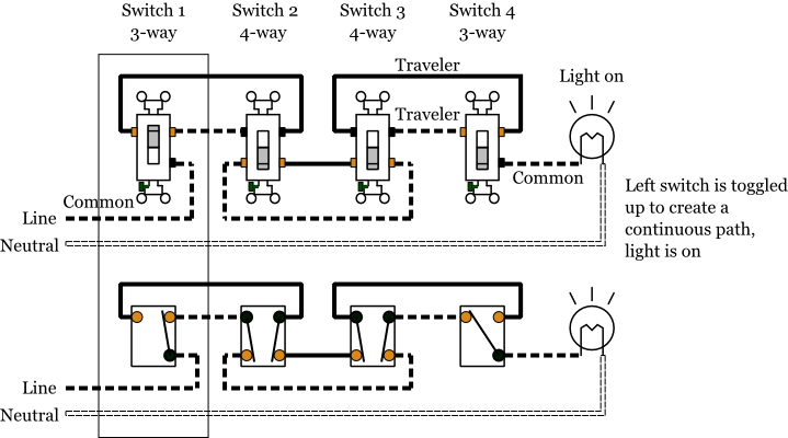Magnificent 4 Way Light Switch Wiring Diagram Basic Electronics Wiring Diagram Wiring Cloud Inklaidewilluminateatxorg