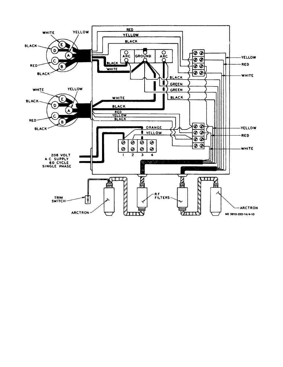 Super 480 Volt 3 Phase 4 Wire Diagram Wiring Library Wiring Cloud Xempagosophoxytasticioscodnessplanboapumohammedshrineorg