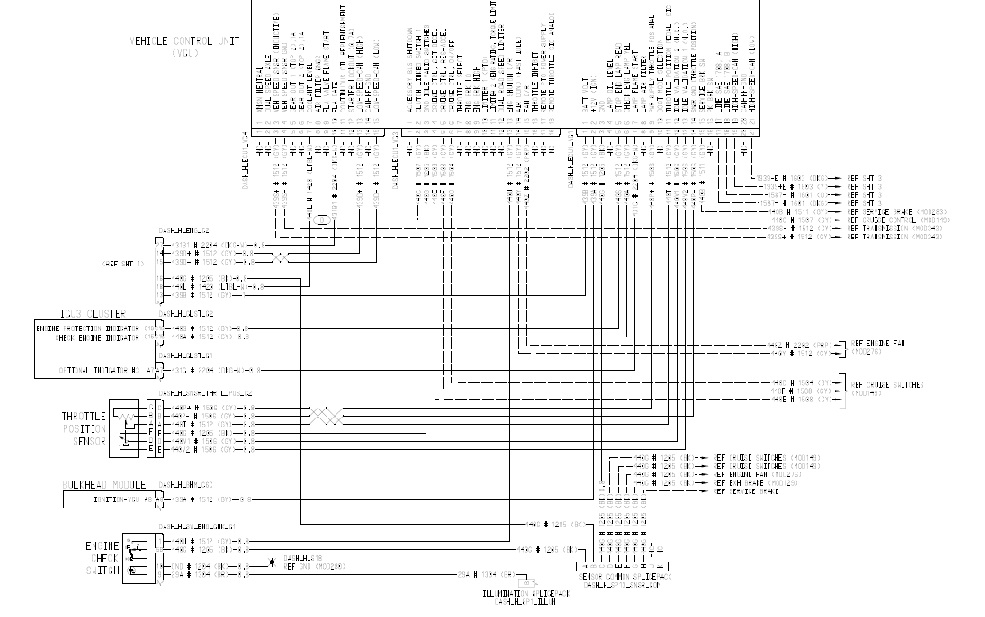 freightliner m2 light wiring diagram vn 2951  freightliner coronado wiring diagram download diagram  freightliner coronado wiring diagram