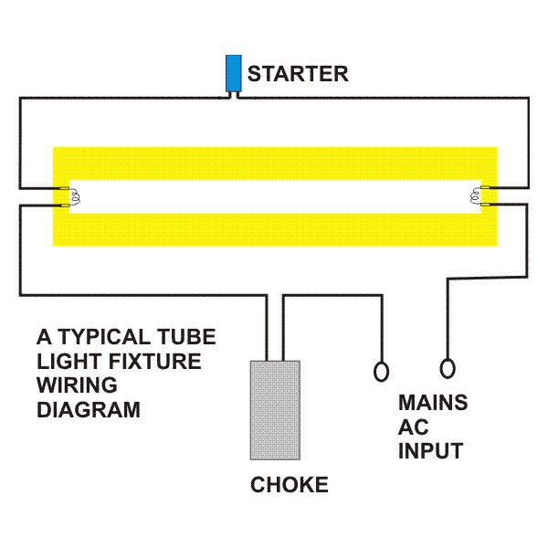 Super How Do Fluorescent Tube Lights Work Explanation Diagram Included Wiring Cloud Lukepaidewilluminateatxorg