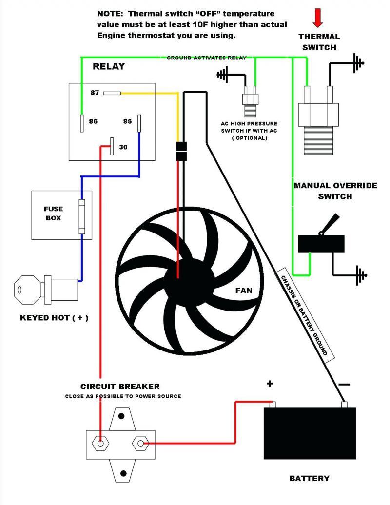 [DIAGRAM_3ER]  RT_9854] Nelson Performance Dual Electric Fan Relay Wiring Diagram Wiring  Diagram | Wiring Diagram For Fan Relay |  | Ynthe Waro Iness Vira Mohammedshrine Librar Wiring 101
