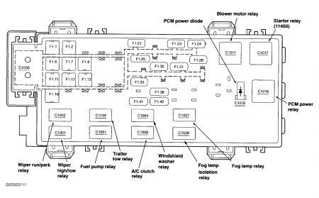 99 lincoln town car fuse box diagram lm 8002  1992 lincoln town car fuse box wiring diagram  lincoln town car fuse box wiring diagram