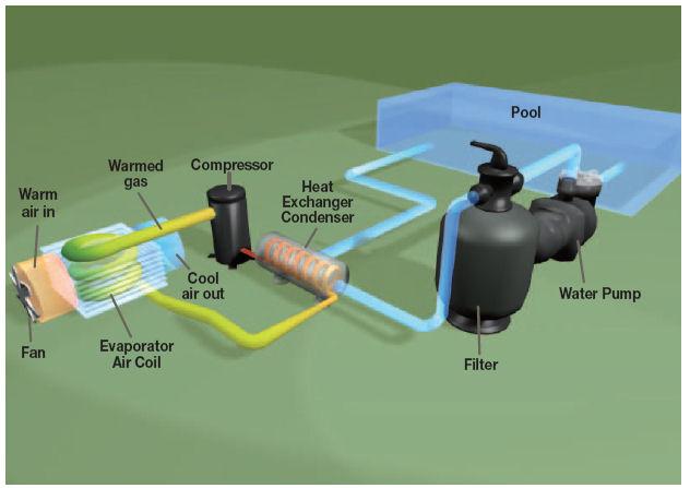 CG_4149] Swimming Pool Pump Wiring Diagram Schematic Wiring | Hydro Pro Pool Pump Wiring Diagram |  | Exmet Mang Elec Mohammedshrine Librar Wiring 101