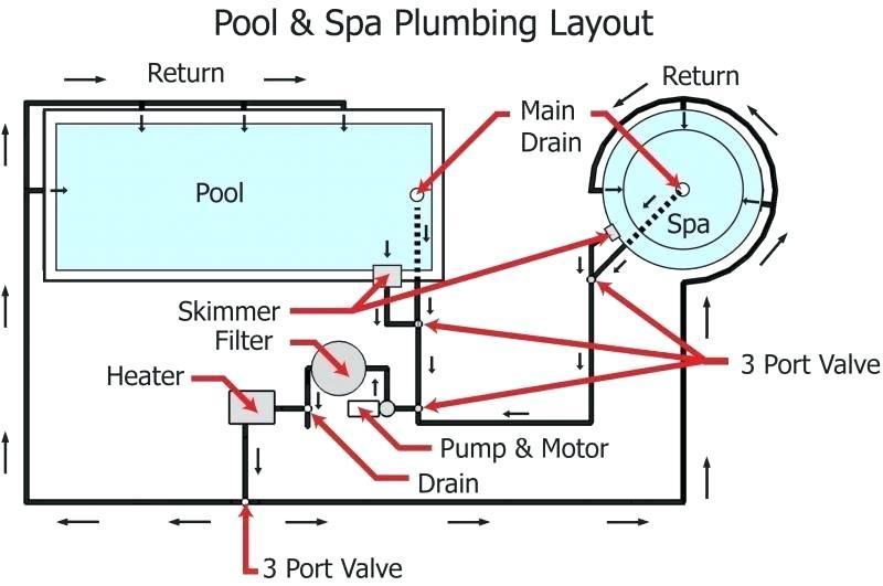 Hydro Pro Ig Pool Pump Wiring Diagram - 2001 Ford Windstar Engine Diagram -  toshiba.power-pole.waystar.fr | Hydro Pro Pool Pump Wiring Diagram |  | Bege Wiring Diagram - Wiring Diagram Resource