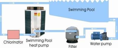 CG_4149] Swimming Pool Pump Wiring Diagram Schematic Wiring | Hydro Pro Ig Pool Pump Wiring Diagram |  | Exmet Mang Elec Mohammedshrine Librar Wiring 101