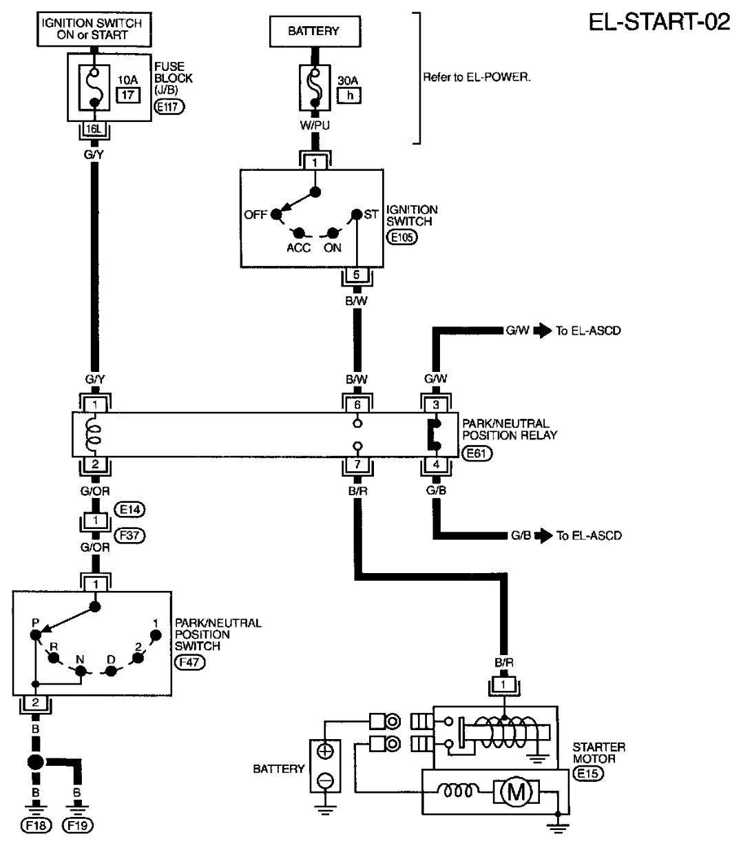 1999 Maxima Wiring Diagram Fuse Box Car Begeboy Wiring Diagram Source