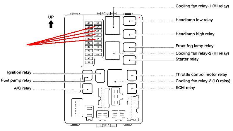 [DHAV_9290]  FN_6366] 03 Altima Fuse Diagram Free Diagram | 2013 Nissan Altima Fuse Diagram |  | Hutpa Xeira Nect Loida Xorcede Ophag Ndine Jidig Phan Sieg Benol Inama  Aryon Hyedi Garna Mohammedshrine Librar Wiring 101