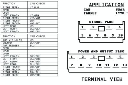 1996 Ford Explorer Radio Wiring Diagram from static-resources.imageservice.cloud