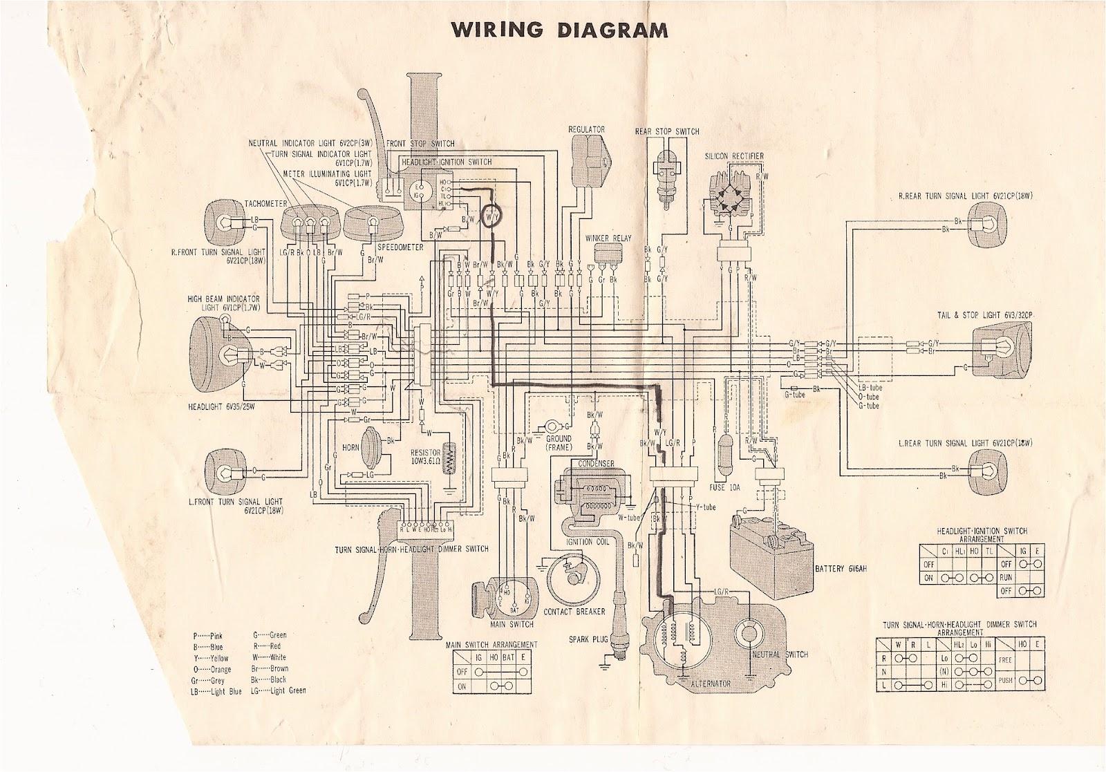 Surprising Honda Mr50 Wiring Diagram Wiring Library Wiring Cloud Onicaalyptbenolwigegmohammedshrineorg