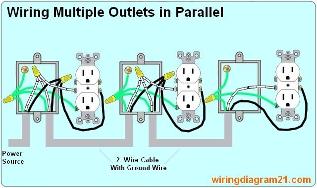 Brilliant Wiring 3 Outlets In Parallel Wiring Diagram Str Wiring Cloud Monangrecoveryedborg