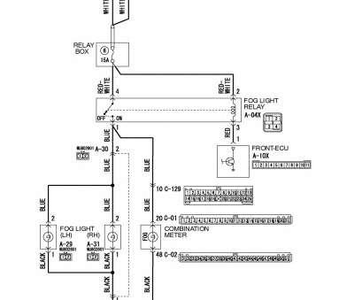 light wiring diagram saturn skytail  wiring diagram power