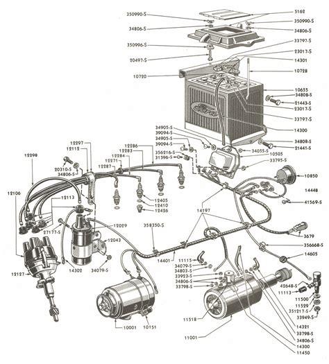 Excellent Ford 901 Wiring Diagram Pdf Epub Library Wiring Cloud Xempagosophoxytasticioscodnessplanboapumohammedshrineorg