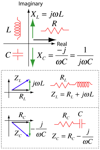 Sensational Complex Impedance Wiring Cloud Rineaidewilluminateatxorg