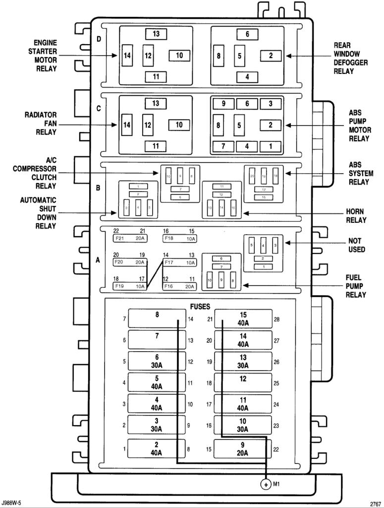 98 Jeep Wrangler Fuse Diagram - Solenoid Schematic for Wiring Diagram  SchematicsWiring Diagram Schematics