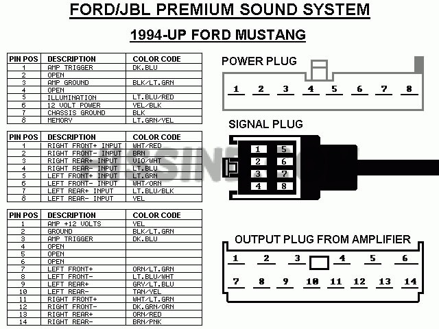 2000 Ford Radio Wiring Diagram from static-resources.imageservice.cloud