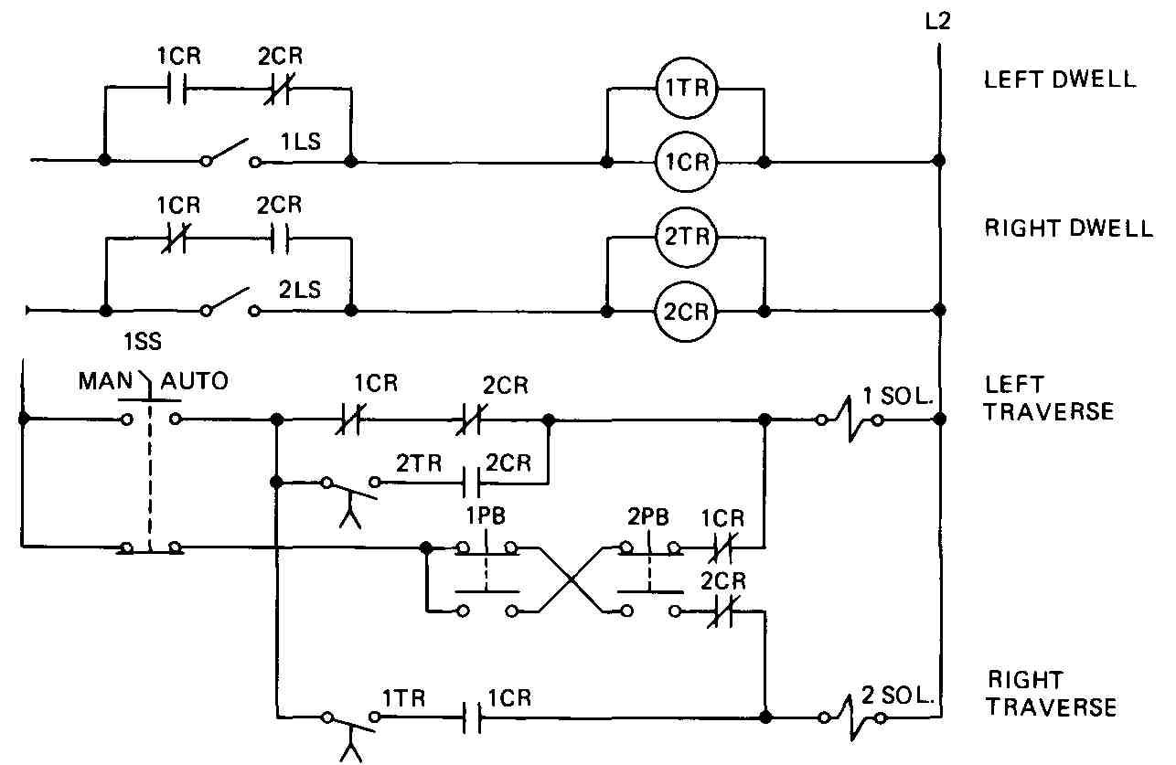 Peachy Ladder Wire Diagram Basic Electronics Wiring Diagram Wiring Cloud Icalpermsplehendilmohammedshrineorg