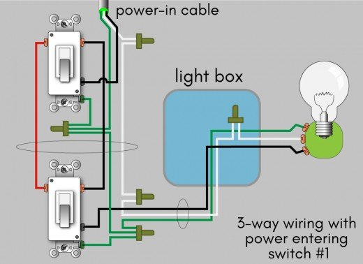 Groovy How To Wire A 3 Way Switch Wiring Diagram Dengarden Wiring Cloud Filiciilluminateatxorg