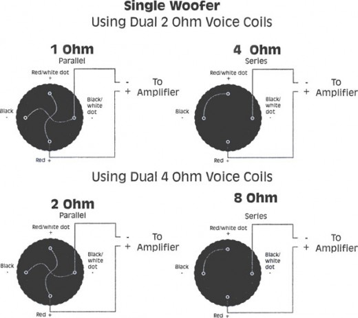 Dual 2 Ohm Subwoofer Wiring Diagram from static-resources.imageservice.cloud