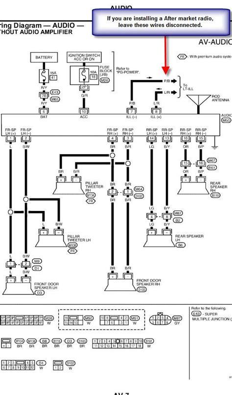 Peachy Nissan Xterra Wiring Diagram Pdf Epub Library Wiring Cloud Eachirenstrafr09Org