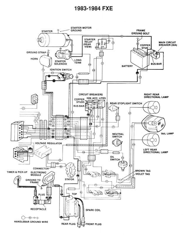 Tr 5959 By Wire Harley Harley Handlebar Wiring Diagram Harley Sportster Wiring Schematic Wiring