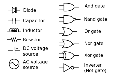 Strange Electronic Symbol Wikipedia Wiring Cloud Licukaidewilluminateatxorg
