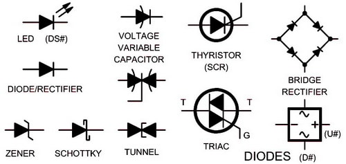 Excellent Electrical Schematic Symbols Names And Identifications Wiring Cloud Overrenstrafr09Org