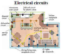 Outstanding Electrical Wiring Diagrams Residential Basic Electronics Wiring Wiring Cloud Animomajobocepmohammedshrineorg