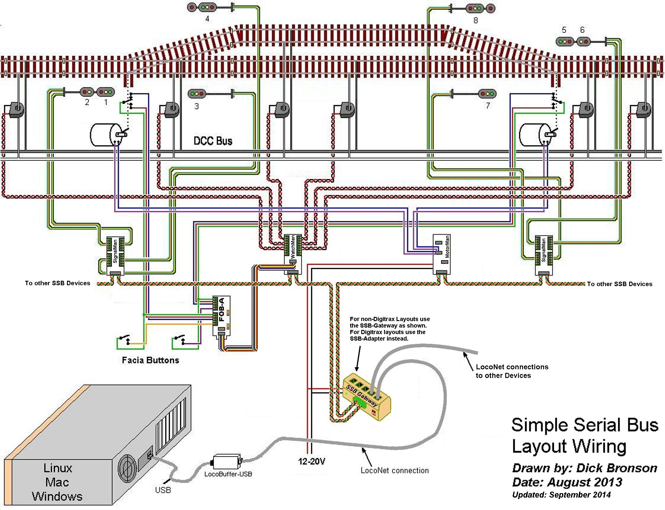 Wiring Diagram On Dcc