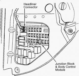 99 Chrysler Concorde Fuse Box Diagram Chevy S10 Stereo Wiring Diagram Begeboy Wiring Diagram Source
