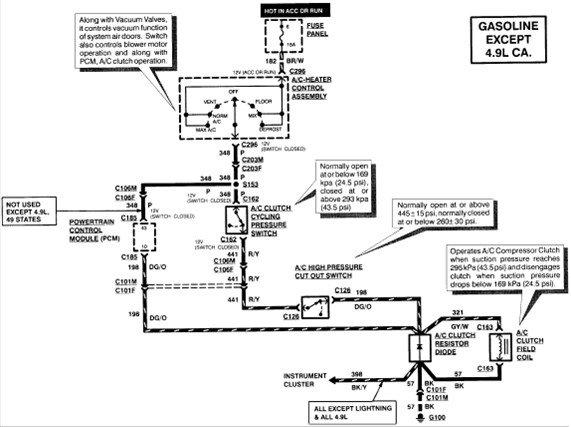 ford l9000 wiring schematic - 97 blazer fuel pump wiring diagram -  furnaces.yenpancane.jeanjaures37.fr  wiring diagram resource