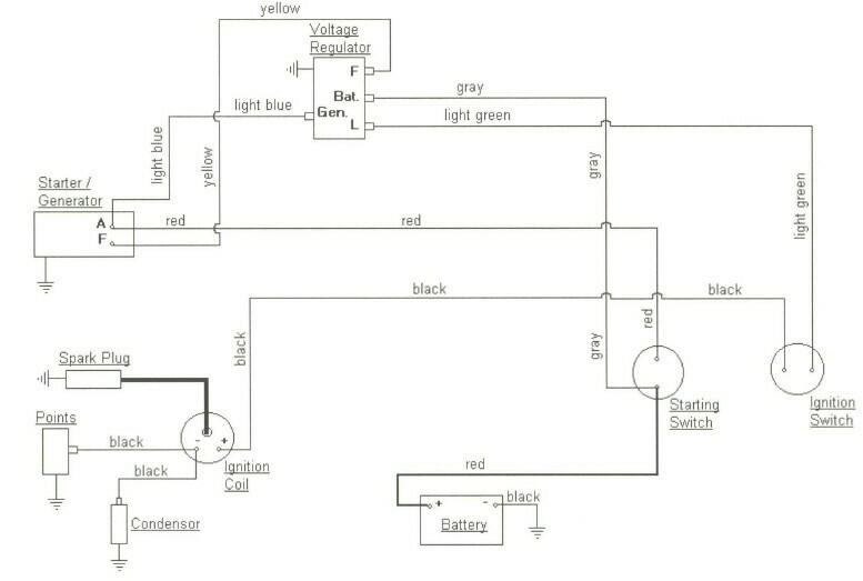 fz_8492] cub cadet wiring diagram moreover cub cadet wiring diagram on 1210  download diagram  over marki xolia mohammedshrine librar wiring 101