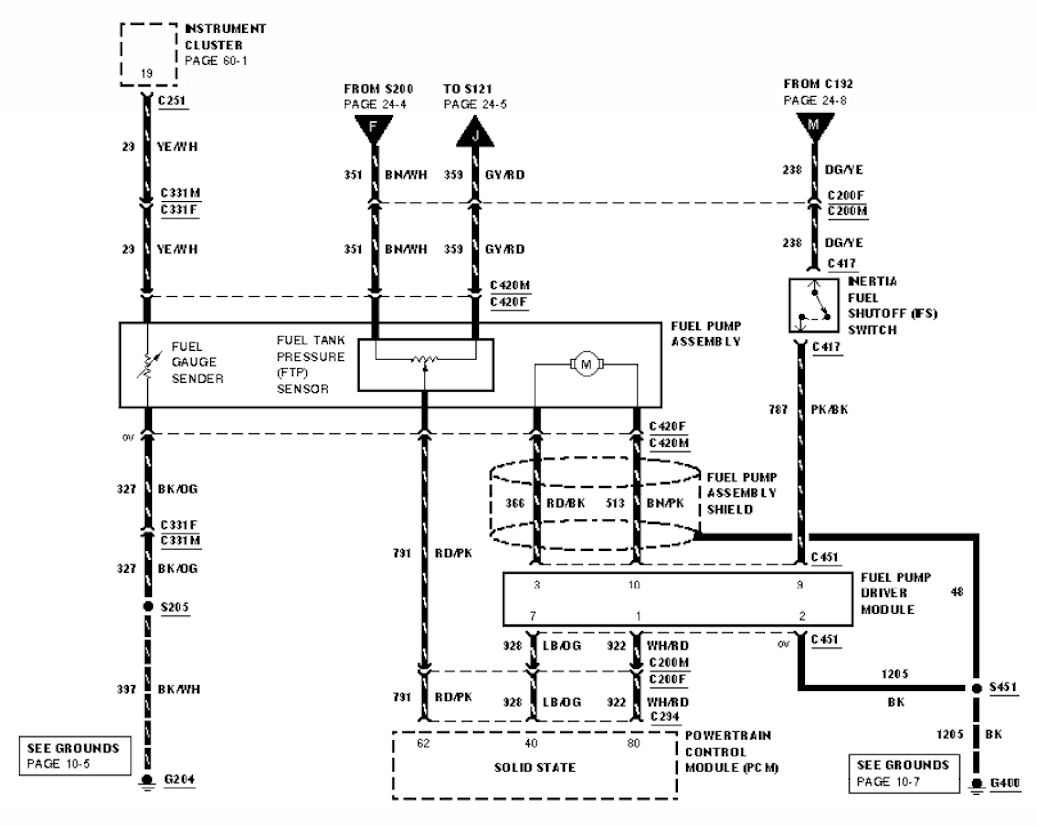 HM_9780] 2001 Mustang Fuel Pump Wiring Diagram Free DiagramBepta Xero Viewor Mohammedshrine Librar Wiring 101