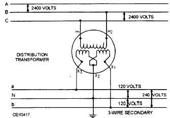 Phenomenal Figure 4 17 Single Phase Transformer Connected To Give 120 240 Volt Wiring Cloud Eachirenstrafr09Org