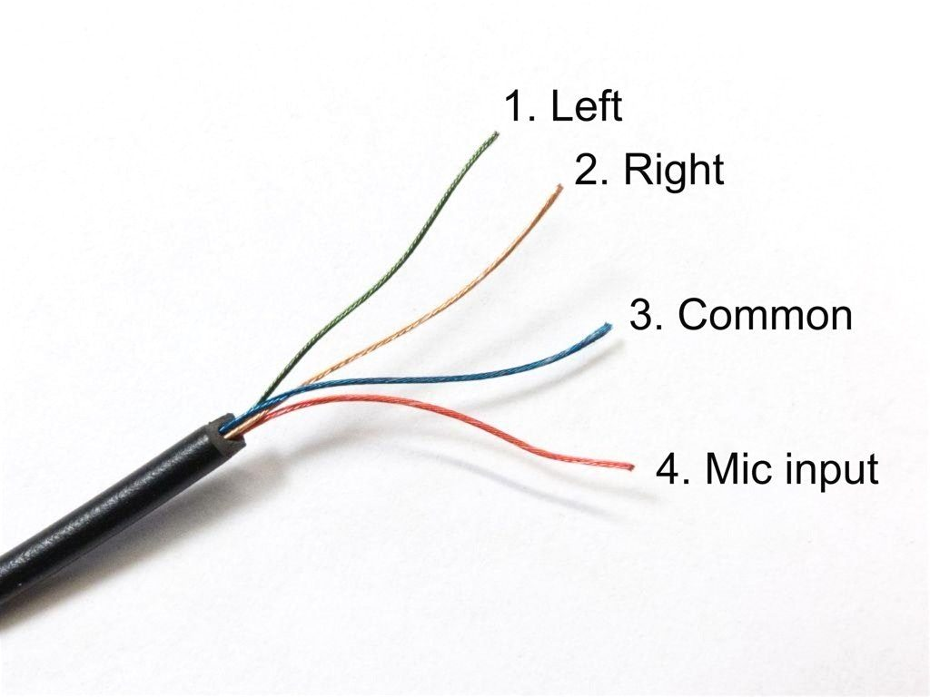 Terrific Headphone Wiring Diagram Colors Wiring Diagram Data Schema Wiring Cloud Ittabisraaidewilluminateatxorg