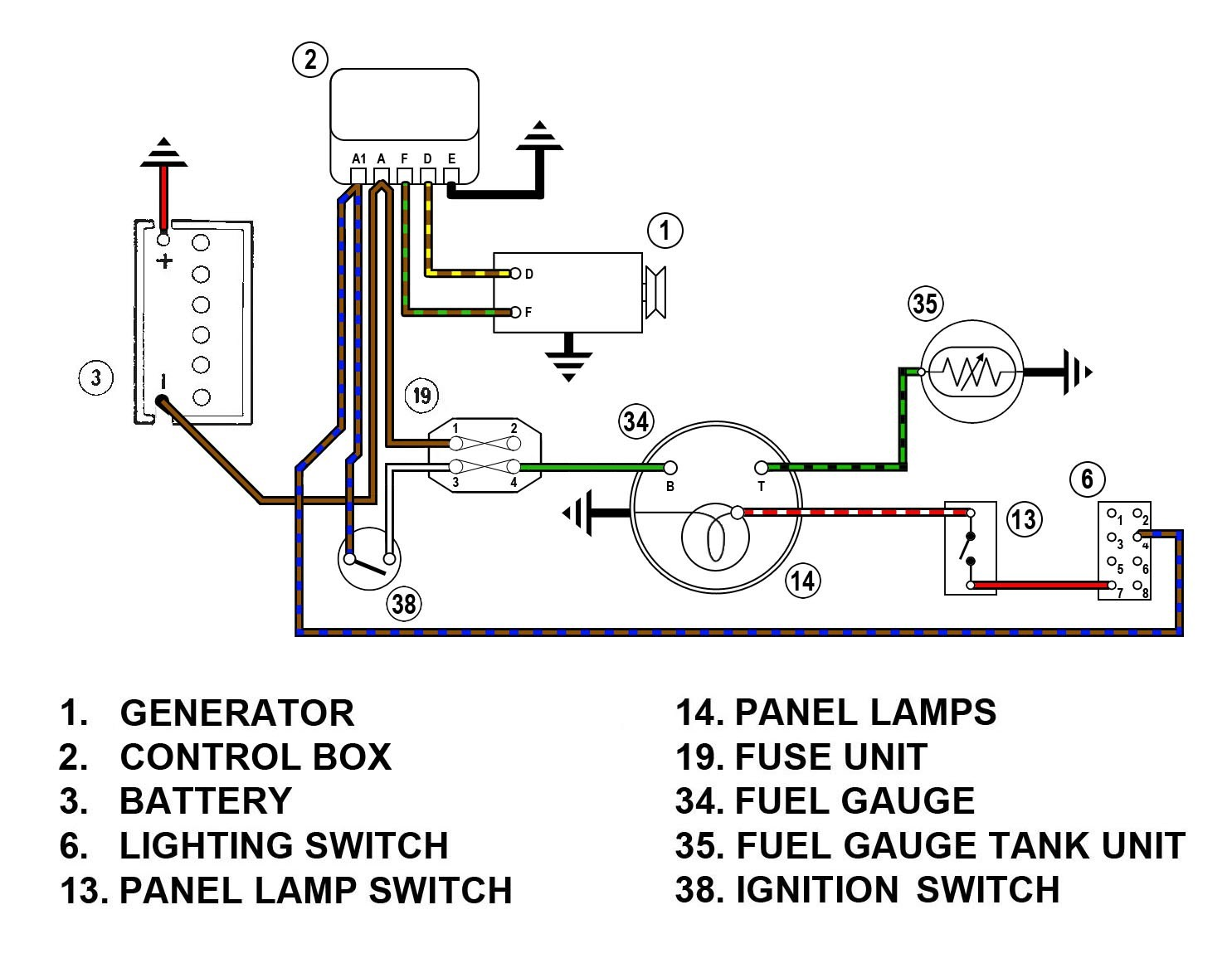 1972 Chevy Fuel Gauge Wiring Wiring Diagram Overview A Overview A Musikami It