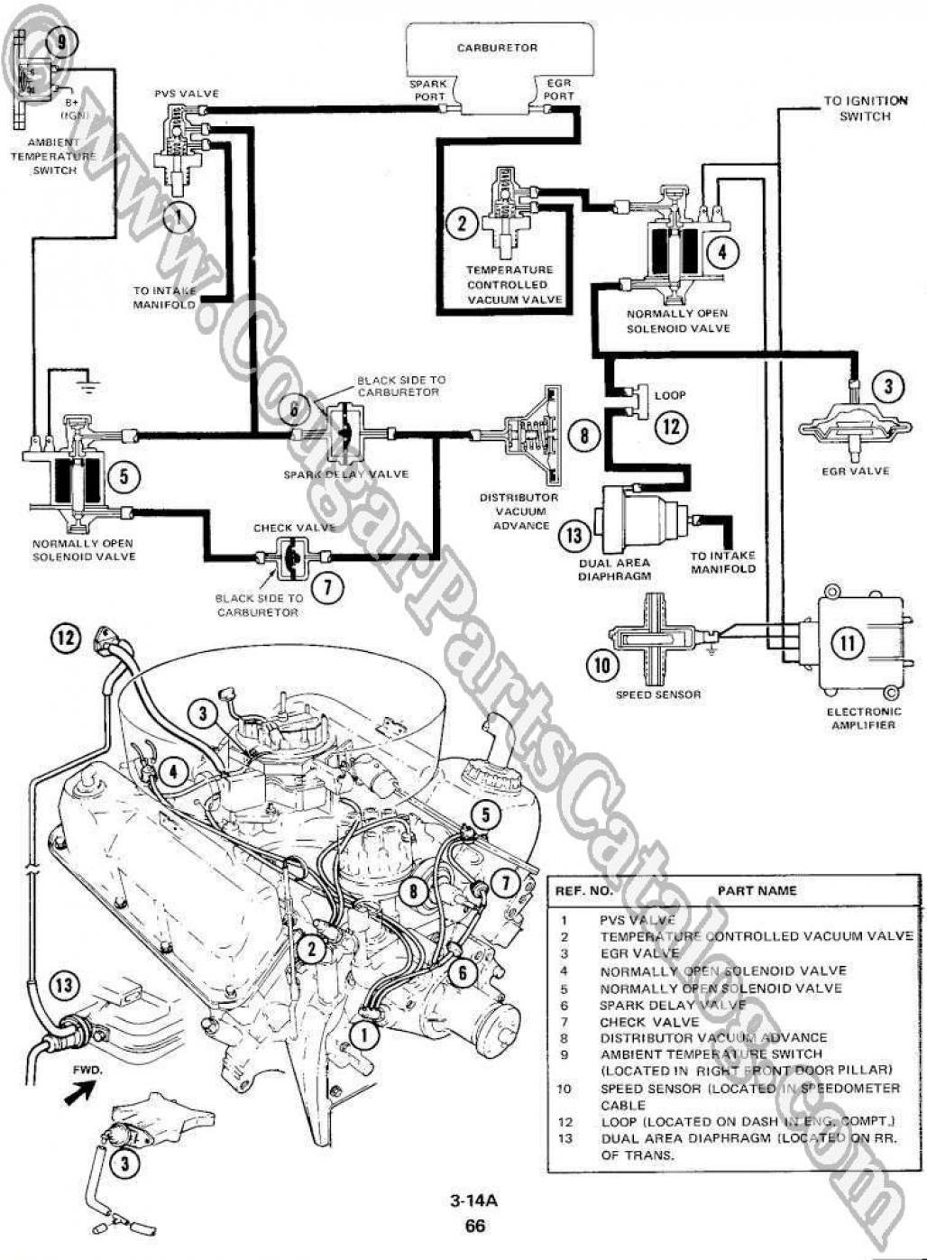Pleasing 1967 Ford Mustang Shelby Wiring Diagram Manual Wiring Library Wiring Cloud Counpengheilarigresichrocarnosporgarnagrebsunhorelemohammedshrineorg