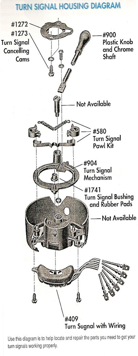 1957 Chevy Truck Turn Signal Wiring Diagram Wiring Diagrams Recover Recover Chatteriedelavalleedufelin Fr