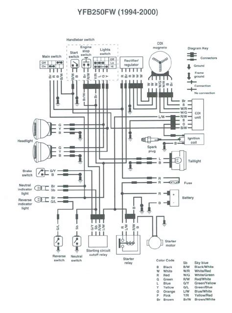Xw 3368 Wiring Diagram Together With 1998 Yamaha Timberwolf 250 Parts Diagram Free Diagram