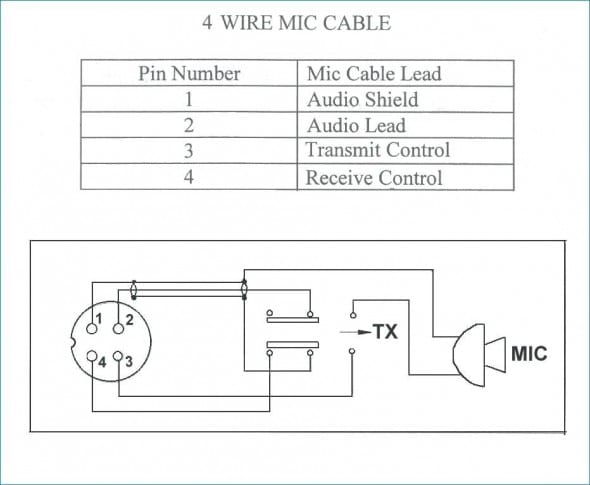 Royce Cb Mic Wiring Diagrams - 99 Buick Century Wiring Diagram -  3phasee.tukune.jeanjaures37.fr | Royce Cb Mic Wiring Diagrams |  | Wiring Diagram Resource