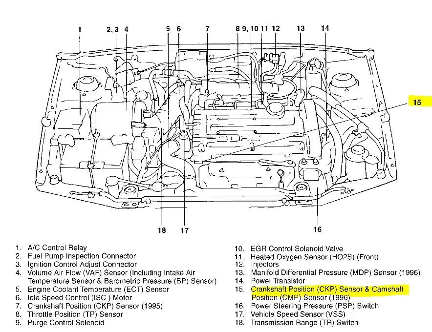 [WLLP_2054]   YM_7588] Hyundai Sonata Engine Diagram Schematic Wiring | 2013 Hyundai Sonata Engine Diagram |  | Icaen Umng Mohammedshrine Librar Wiring 101