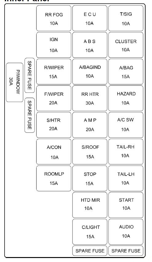 2003 hyundai elantra fuse box diagram - caterpillar alternator wiring  diagram - landrovers.tukune.jeanjaures37.fr  wiring diagram resource