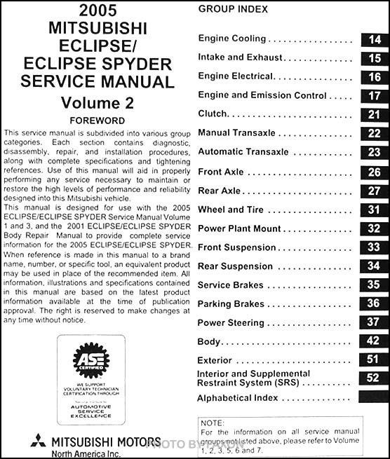Ey 4536 2002 Eclipse Gt Wiring Diagram Schematic Wiring