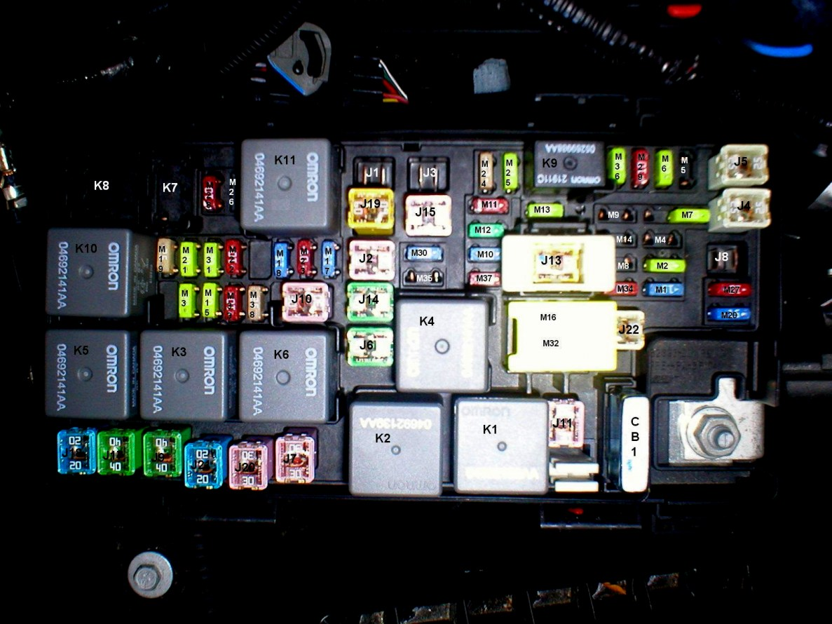 Awe Inspiring 2011 Jeep Patriot Fuse Box Diagram Trailer Jk Map Layout Jeepforum Wiring Cloud Icalpermsplehendilmohammedshrineorg