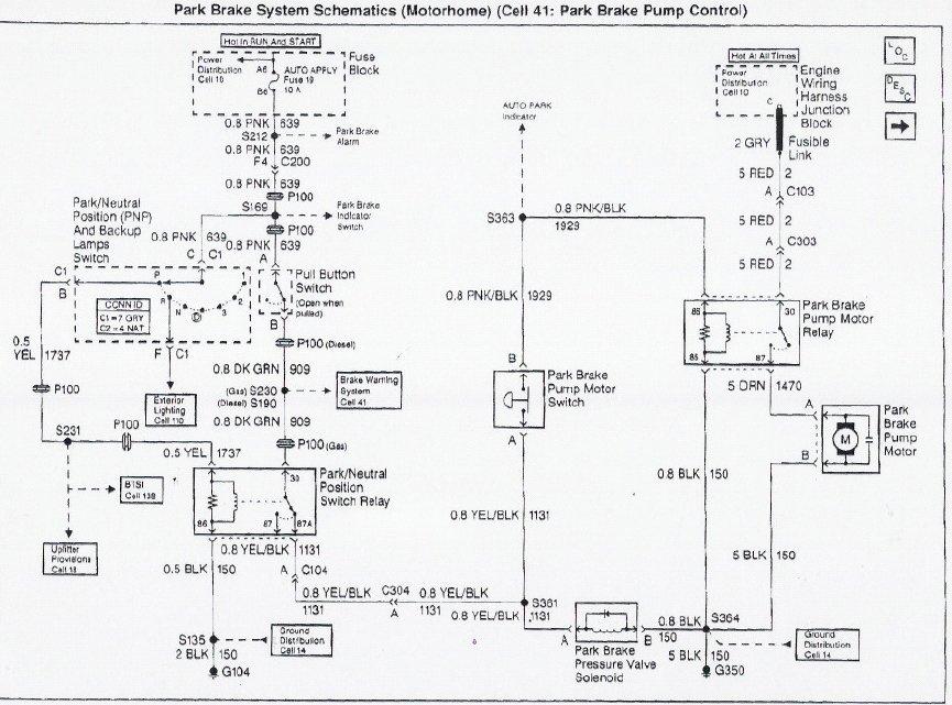 Super 2011 Holiday Rambler Wiring Diagram Schematic Diagram Wiring Cloud Apomsimijknierdonabenoleattemohammedshrineorg