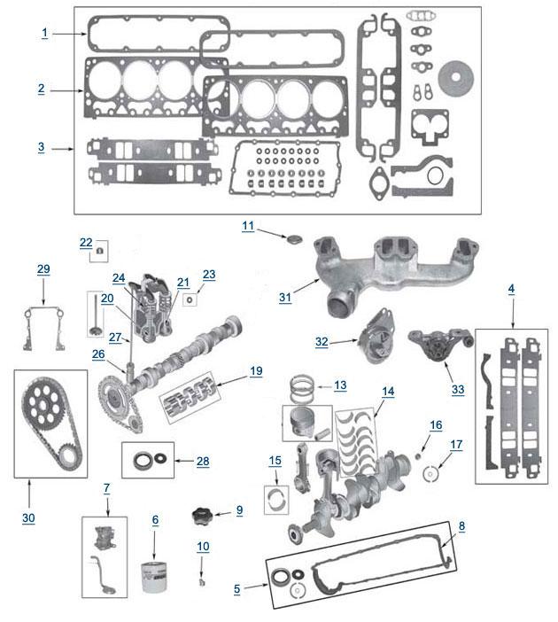 OG_2241] 1999 Jeep 4 0L Engine Diagram Wiring DiagramEffl Tivexi Xrenket Pneu Rele Mohammedshrine Librar Wiring 101